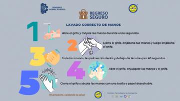 LAVADO CORRECTO DE MANOS